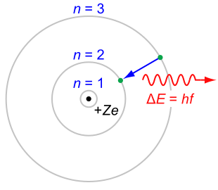 foton_gammastraling